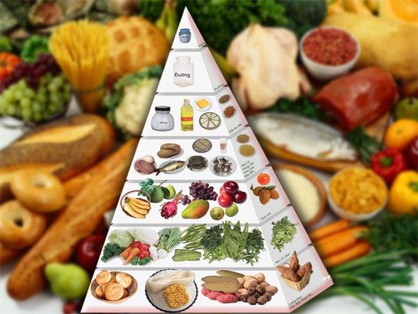 Nên chú ý đến chế độ dinh dưỡng đủ 5 nhóm chất cơ bản